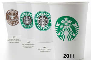 These Images Show Brand Evolution Over the Years