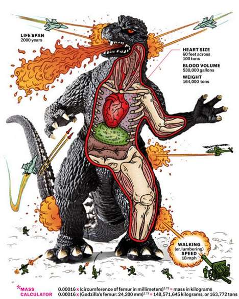 32 Monstrous Tributes to Godzilla - From Miniature Monster Necklaces to Drug Dealer Monster Mashups