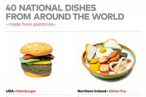 The Baltic Travel Company Created National Food Delicacies with Dough