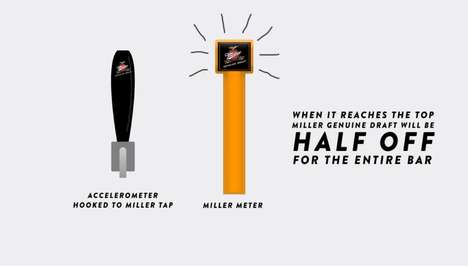Competitive Drinking Campaigns - This Challenge Pits Miller Genuine Draft Drinkers Against the NFL