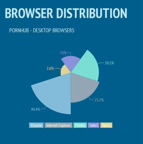 browser infographic