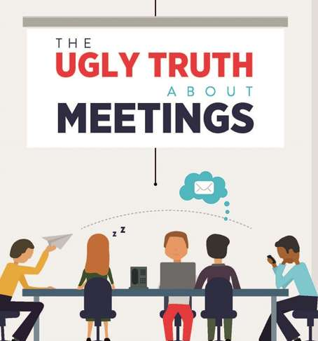 Unproductive Meeting Infographics - Fuze's Chart Debunks the Productivity of Office Meetings