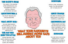 Film Featuring Personality Charts - A Web Comic Illustrates Who You Are Based on Bill Murray Movies