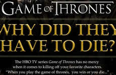 Character Casualty Infographics - Game of Thrones is Known for Killing Off Characters Like Crazy