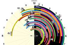 Genius Bedtime Infographics - This Infographic Clocks in the Sleeping Schedules of Great Minds