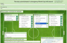 Soccer Cheat Sheet Tools - The Lazy Commentator's World Cup Info Board Turns Anyone into an Expert