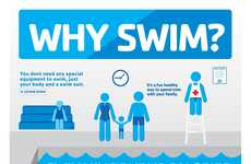 Beneficial Aquatic Inforgraphics