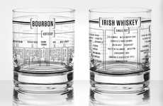 Taxonomy Whiskey Glasses - Pop Chart Lab Made Whiskey Glasses Inspired by its Infographic