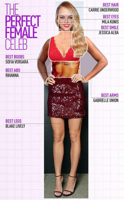 Photoshopped Celebrity Bodies - E! Onlines Uses a Poll to Create the