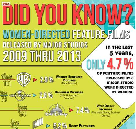 Female Directorial Infographics - This Women and Hollywood Infographic Offers Discouraging Stats