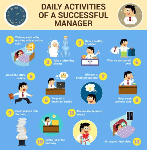 Managerial Routine Infographics - This Infographic Shows a Successful Manger