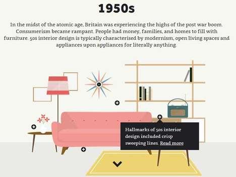 Minimalist Decor Sketches - These Interior Design Evolution Illustrations are Informative