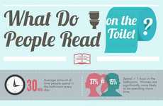 This Toilet Reading Infographic is Full of Juicy Details