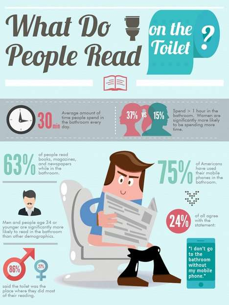 Toilet Literature Infographics - This Toilet Reading Infographic is Full of Juicy Details