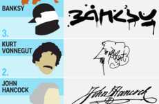 Famous Signatures Infographics - These Signatures of Famous People are Funky, Cool and Distinct