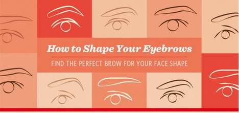 Eyebrow-Perfecting Infographics - This Infograph Helps You Find the Ideal Brow Shape for Your Face
