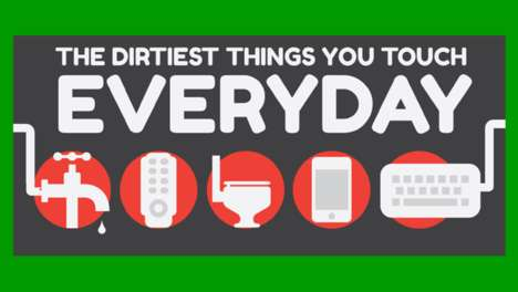 dirtiest things we touch