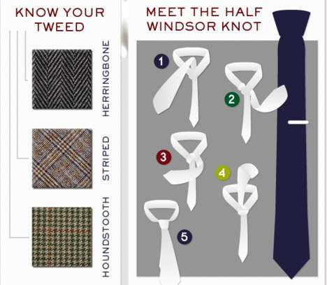 Gentlemen Etiquette Infographics - This Gentleman