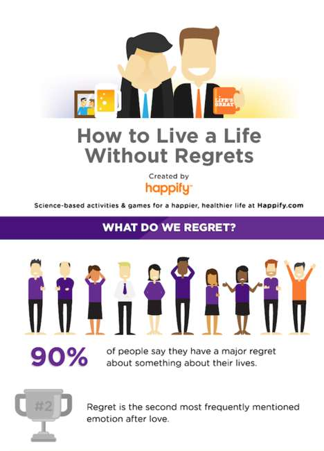 Happiness-Pursuing Infographics - This 'How to Live a Life Without Regrets' Infographic is Useful