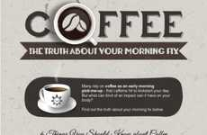 Coffee Consumption Infographics