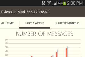 The Texty Time App Shows When to Text Back or If You're Too Clingy