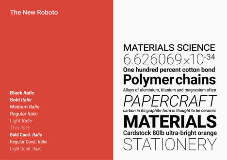 Screen-Specific Fonts - Roboto Typeface Receives a Revamp from Google