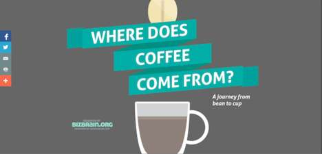 Coffee Bean Journeys - This Interactive Infographic Ilustrates Where Coffee Comes From