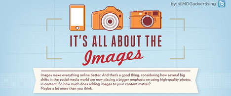 Important Image Infographics - This Appnova Infographic Explores the Impact of Images in Content