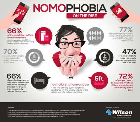 Phoneless Phobia Infographics - This Infographic Charts the Rise of Nomophobia Among Cellphone Users