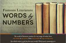Classic Fiction Infographics - This Lengthy Infographic Examines Famous Literature By the Numbers