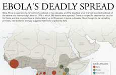 Deadly Disease Infographics - This Infographic Maps the Outbreak and Spread of Ebola