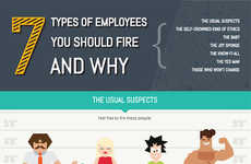 Poor Worker Personalities - This Infographic Describes the Types of Employees You Should Fire