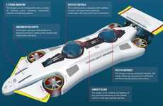 Futuristic Personal Submarines - The DeepFlight Dragon Submersible is Incredible Easy to Pilot