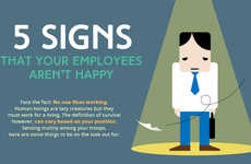 Discontented Worker-Detecting Infographics - These Red Flags Help Identify Unhappy Employees