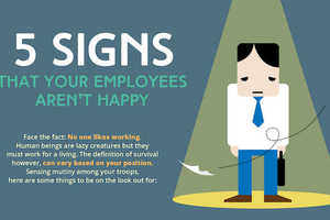 These Red Flags Help Identify Unhappy Employees