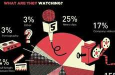 Secret Streaming Infographics - Workplace Confidential Explores Americans Watching Videos at Work