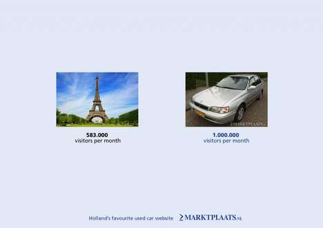 Comparison Auto Ads - These Online Car Marketplace Compare Monthly Visitors to Landmarks