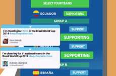 Goal-Tweeting Soccer Campaigns - Aquii Hay Seleccion Auto-Tweets Goals for the World Cup on Twitter