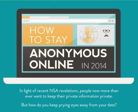 Internet Anonymity Charts