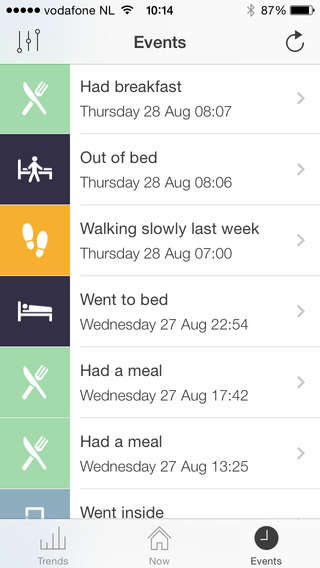 Elderly Life-Logging Apps - Sensara is an App for the Elderly That Spots Unusual Activity
