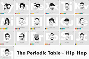 The Periodic Table of Hip-Hop Will Help You Brush Up on the Fundementals
