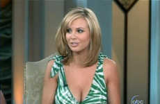 Breast Cancer Awareness Through Fame - Elisabeth Hasselbeck Gives Her View