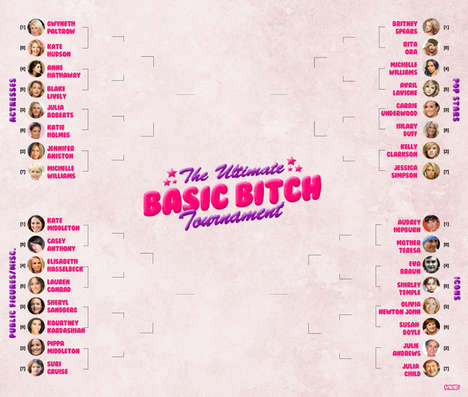 Basic Determining Infographics - The Basic B*tch Tournament Crowns the Queen of Basic