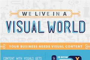 The Visual Content Infographic Explains Ways to Best Spread a Message