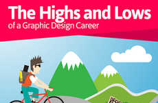 Pessimistic Designer Infographics - This Chart Explores Realistic Aspects of a Graphic Design Career