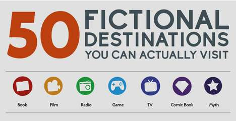 Fictitious City Charts - This Infographic Explains Where Fictional Destinations Can Be Found