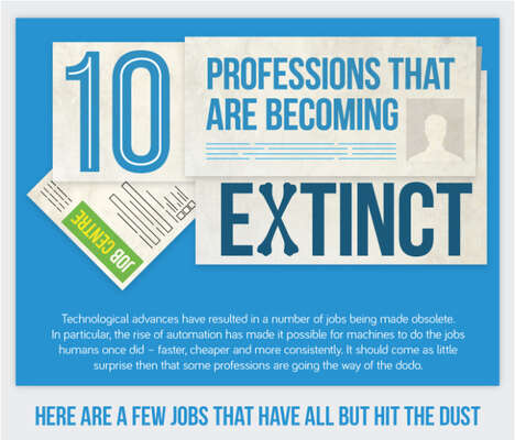 Extinct Career Charts - The CIPHR Infographic Lists 10 Jobs Becoming Obsolete Because of Technology