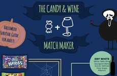 Alcoholic Candy Combination Charts - This Wine Pairing Infographic Shows Which Wines Go With Treats