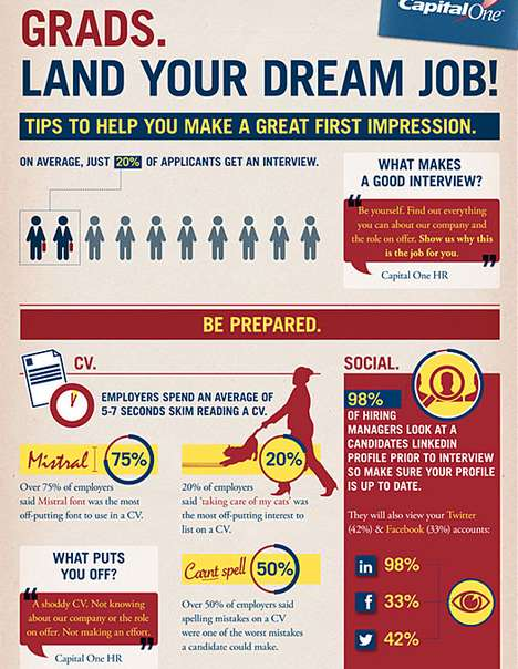 100 Infographics About Work - From Extinct Career Charts to Motivating Mobile Job Applications