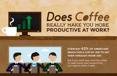 Caffeine Boost Infographics - This Chart Examines the Link Between Drinking Coffee and Productivity